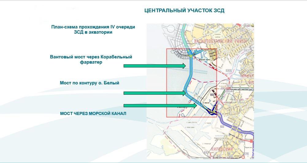 План-схема прохождения IV